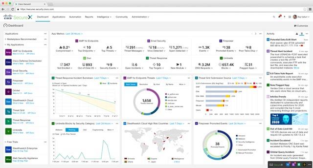 Cisco SecureX per la sicurezza sul cloud